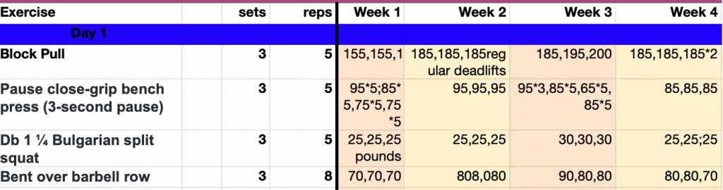 Fitness google sheets progress tracker